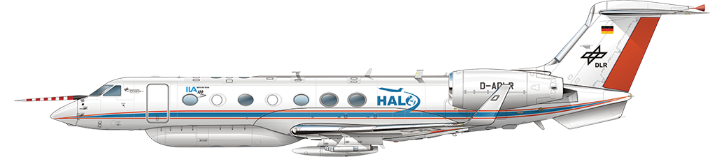 DLR HALO: High Altitude Atmospheric Research